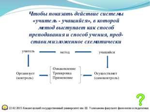 Методы Ознакомление Тренировка Применение Контроль Контроль Контроль Контрол