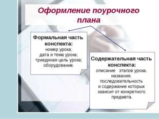 Оформление поурочного плана Формальная часть конспекта: номер урока; дата и т