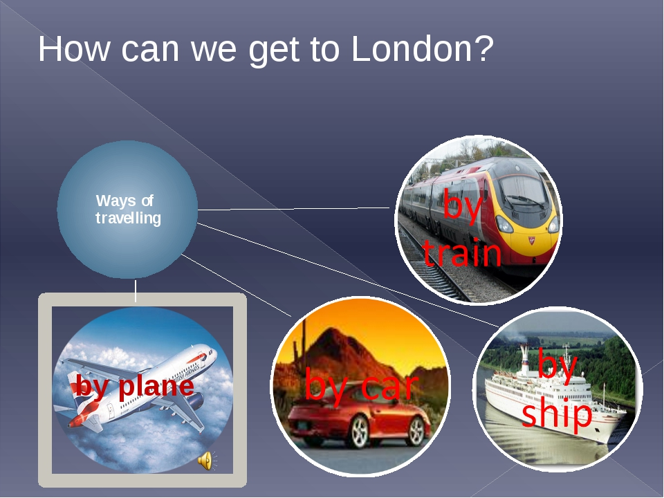 How can we get to London? by plane Ways of travelling