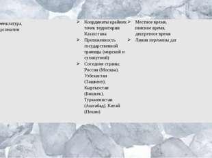 Номенклатура, персоналии  КоординатыкрайнихточектерриторииКазахстана Протяже