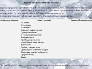 Учащимся предлагаю прочитать текст §42 и заполнить таблицу. Она помогает сис