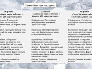 Прием «Конструктор задач». 1 вариант «Каспийскоеморе»работаютстекстом§30, ищу
