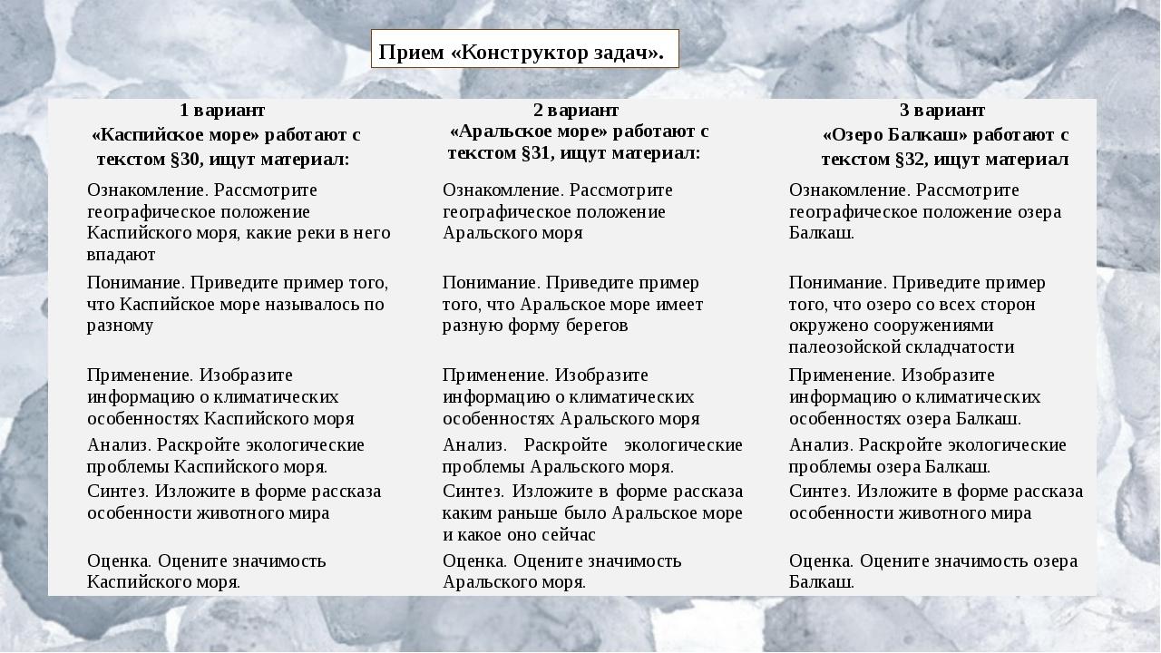 Прием «Конструктор задач». 1 вариант «Каспийскоеморе»работаютстекстом§30, ищу...