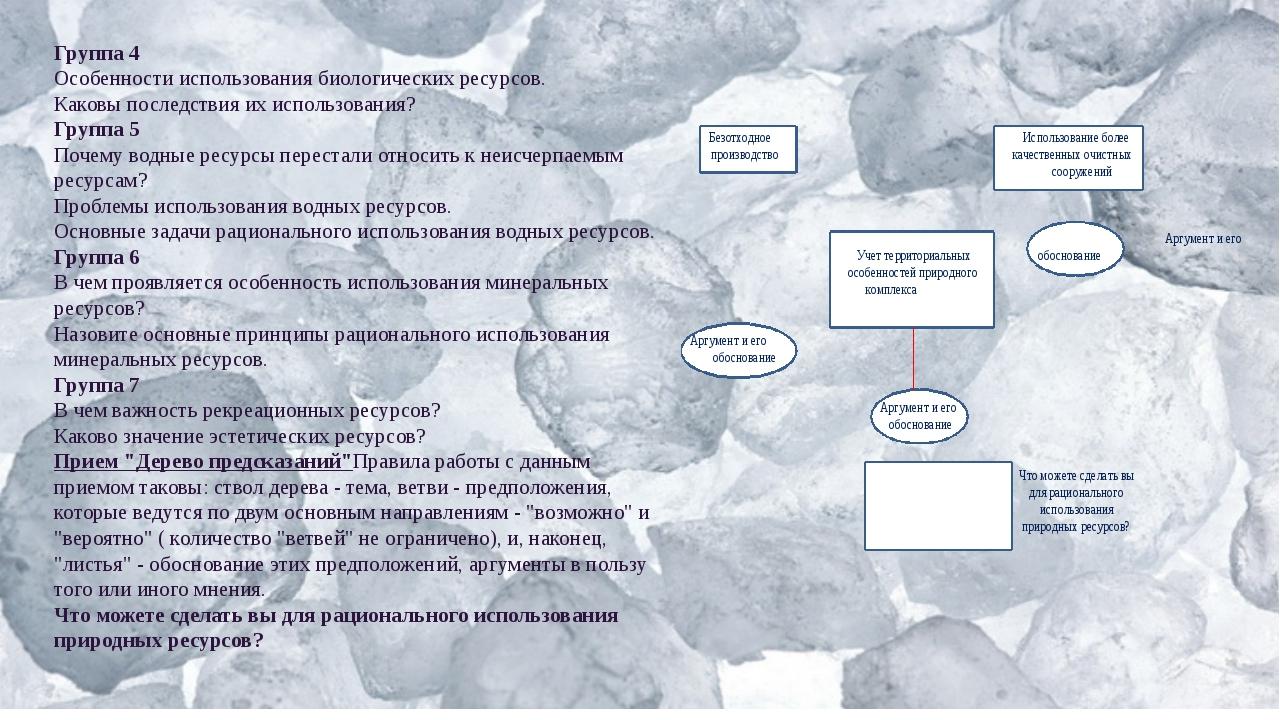 Группа 4 Особенности использования биологических ресурсов. Каковы последстви...