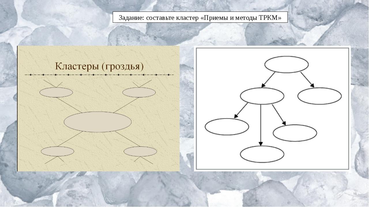 Задание: составьте кластер «Приемы и методы ТРКМ»