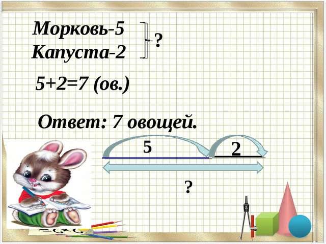Морковь-5 Капуста-2 ? 5+2=7 (ов.) Ответ: 7 овощей. 5 2 ?