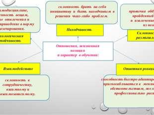 Отношения, жизненная позиция и характер в обучении: Психологическая устойчив