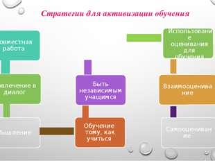Стратегиидля активизации обучения Совместная работа Вовлечение в диалог Мышл