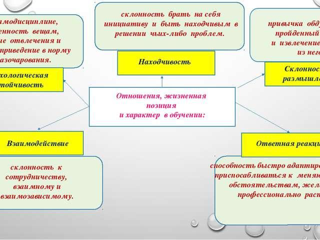 Отношения, жизненная позиция и характер в обучении: Психологическая устойчив...