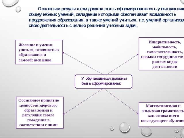Математическая и языковая грамотность как основа всего последующего обучения...