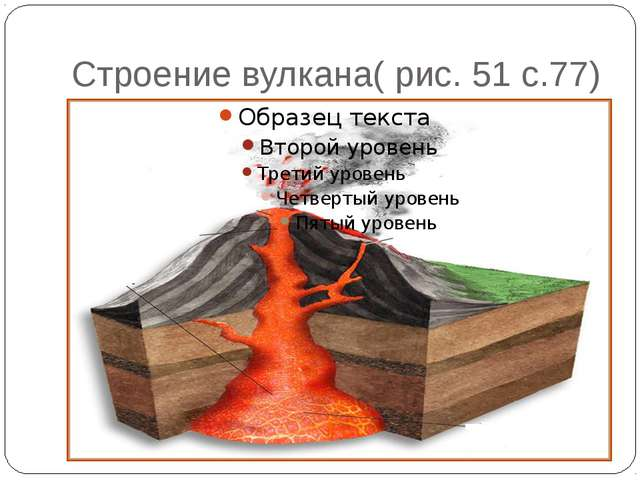Строение вулкана( рис. 51 с.77)