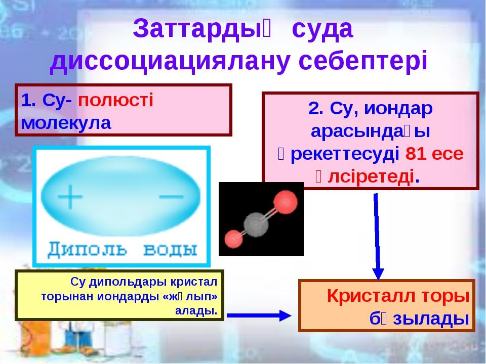 Заттардың суда диссоциациялану себептері 1. Су- полюсті молекула 2. Су, ионда...