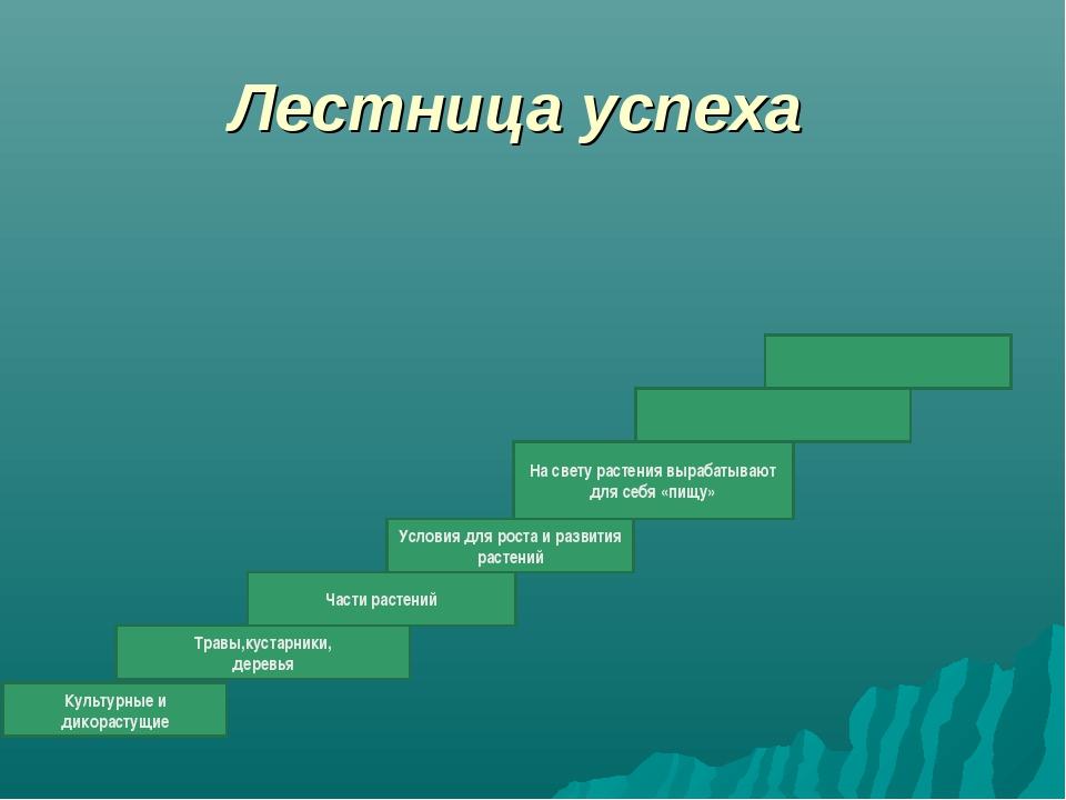Лестница успеха Культурные и дикорастущие Травы,кустарники, деревья Части рас...