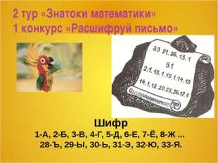 2 тур «Знатоки математики» 1 конкурс «Расшифруй письмо» Шифр 1-А, 2-Б, 3-В, 4