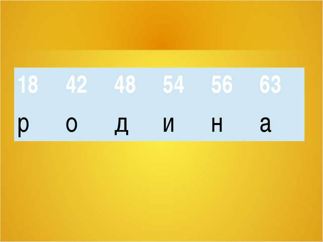 18 42 48 54 56 63 р о д и н а