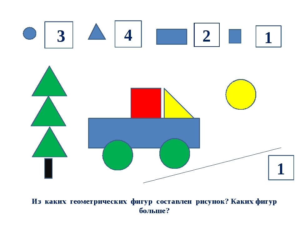 Рисунок составленный из геометрических фигур