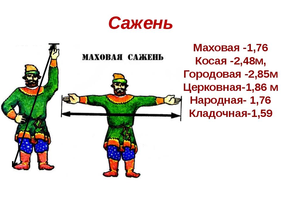 Сажень Маховая -1,76 Косая -2,48м, Городовая -2,85м Церковная-1,86 м Народная...