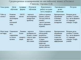 Среднесрочное планирование по английскому языку в 9 классе Учитель: Орлова О.