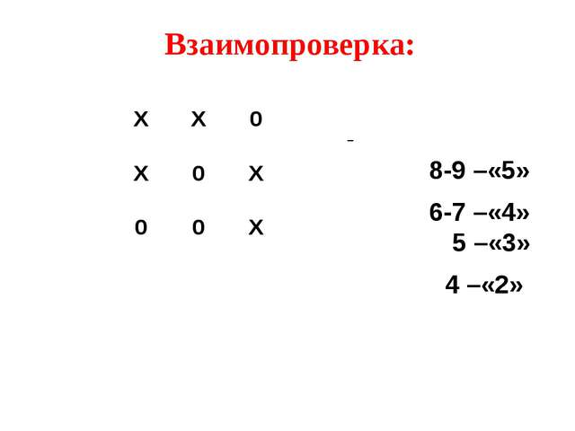 Взаимопроверка: 8-9 –«5» 6-7 –«4» 5 –«3» 4 –«2» Х Х 0 Х 0 Х 0 0 Х
