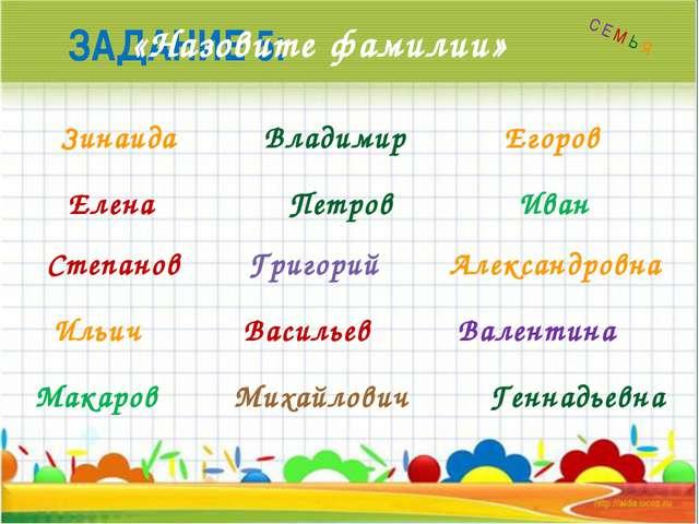 ЗАДАНИЕ 5: «Назовите фамилии» Зинаида Владимир Александровна Петров Иван Елен...