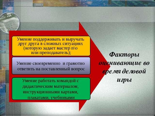 Факторы оценивающие во время деловой игры Умение поддерживать и выручать дру...