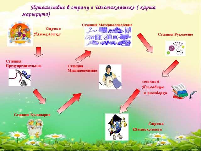 Путешествие в страну « Шестиклашек» ( карта маршрута) Страна Пятиклашки Стан...