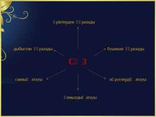 қимылдың атауы әріптерден құралады буыннан құралады нәрселердің атауы дыбыст