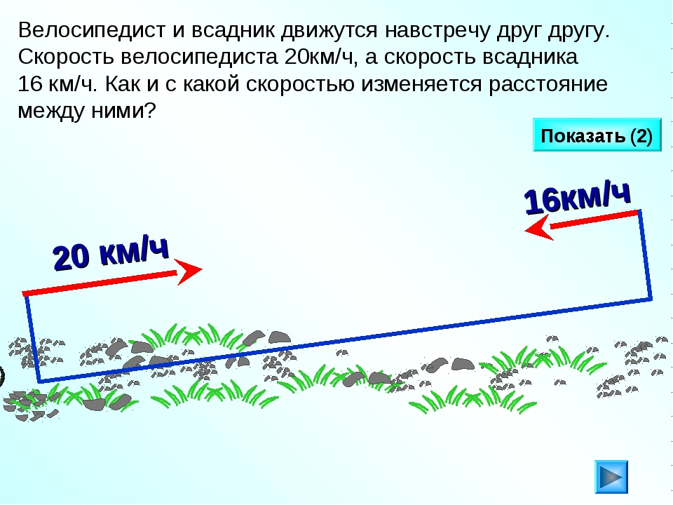 Показать (2) Велосипедист и всадник движутся навстречу друг другу. Скорость в...