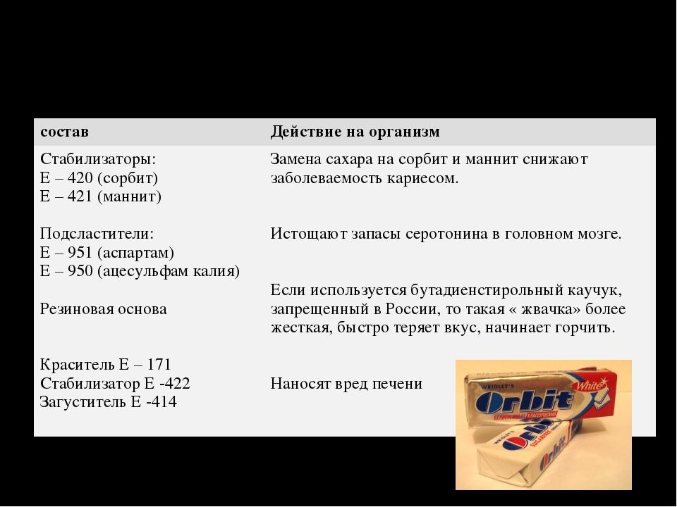 составДействие на организм Стабилизаторы: Е – 420 (сорбит) Е – 421 (маннит)...