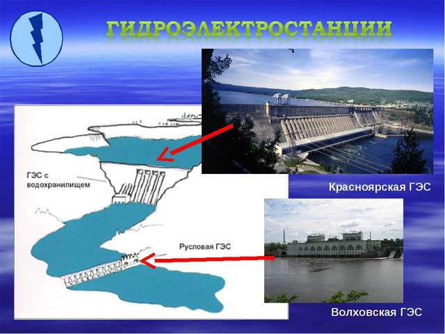 Красноярская ГЭС Волховская ГЭС