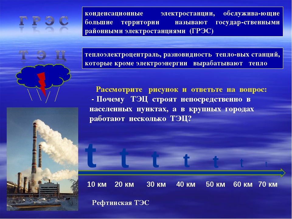 t t t t t t t 10 км 20 км 30 км 40 км 50 км 60 км 70 км теплоэлектроцентраль,...