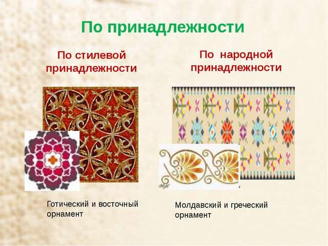 По народной принадлежности Украинский орнамент Русский орнамент Венгерский ор...
