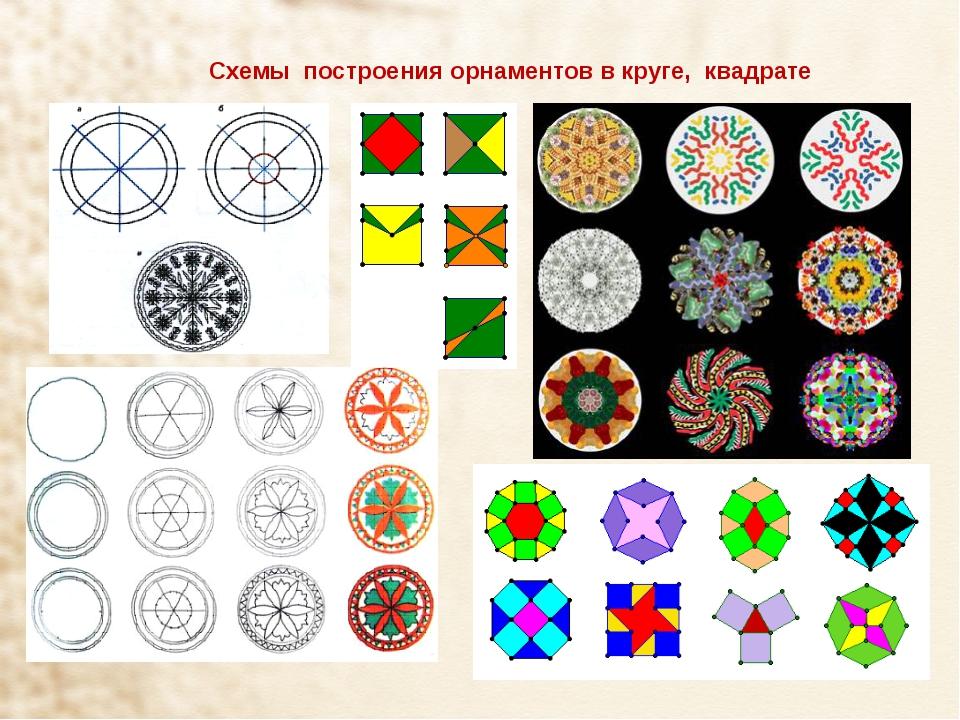 Схемы построения орнаментов в круге, квадрате