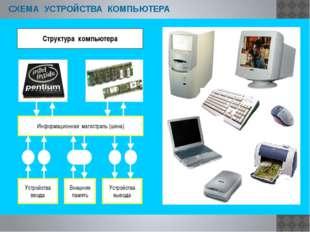 Устройства ввода информации клавиатура Компьютерная клавиатура — одно из осн
