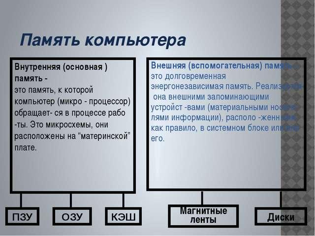 www.themegallery.com  НОСИТЕЛИ И УСТРОЙСТВА ВНЕШНЕЙ ПАМЯТИ CD DVD Стриммеры...
