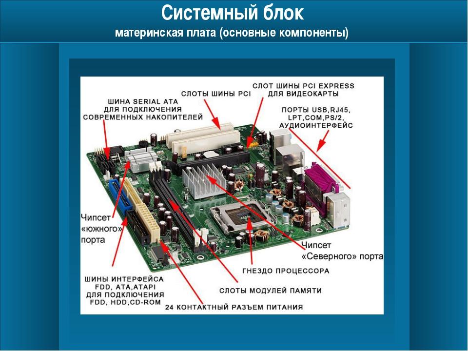 Системный блок микропроцессор Микропроцессор (проще - процессор) — центральн...