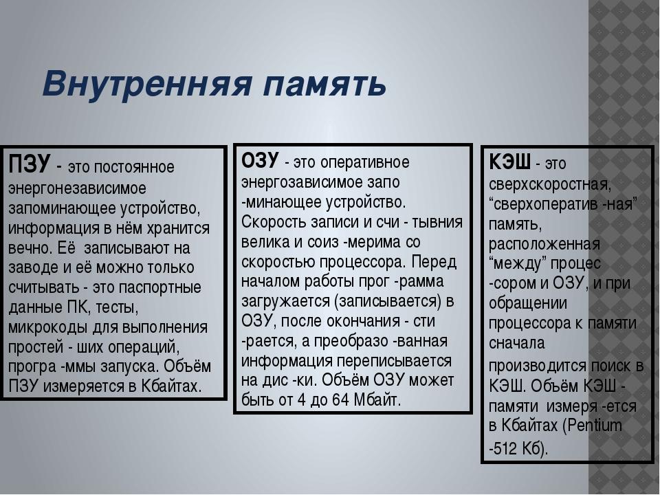 www.themegallery.com ВНУТРЕННЯЯ ПАМЯТЬ КОМПЬЮТЕРА 0 или 1 Двоичная кодировка...