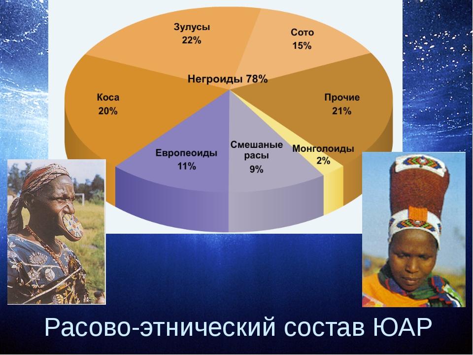 Расово-этнический состав ЮАР