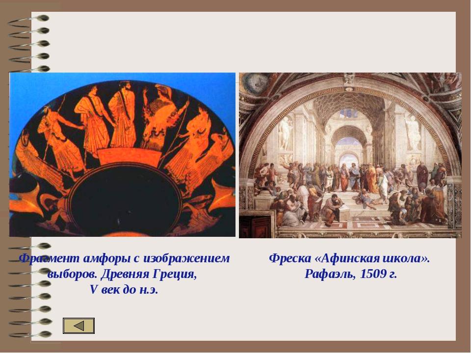 Фрагмент амфоры с изображением выборов. Древняя Греция, V век до н.э. Фреска...