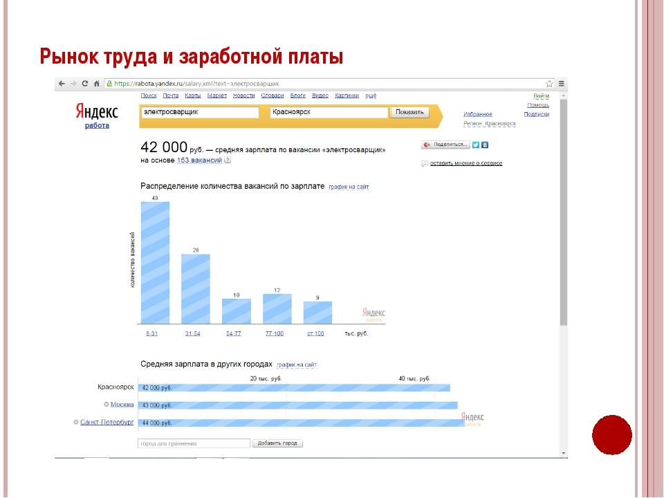 Рынок труда и заработной платы В России наблюдается нехватка технических спец...