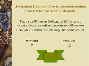 Ветеранов Великой Отечественной войны остается все меньше и меньше. Так в год