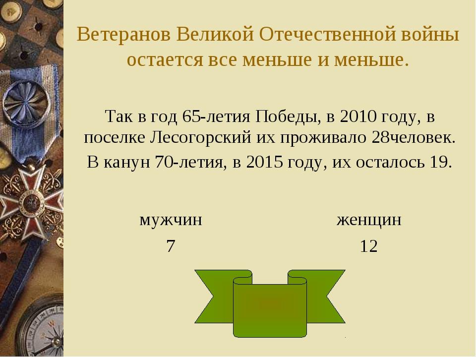 Ветеранов Великой Отечественной войны остается все меньше и меньше. Так в год...