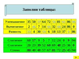 Заполни таблицы: Уменьшаемое 35 Вычитаемое Разность 50 86 81 72 64 7 14 32 24