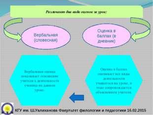 Список литературы: 1) Г.В.Рогова, И.Н.Верещагина «Методика обучения английско