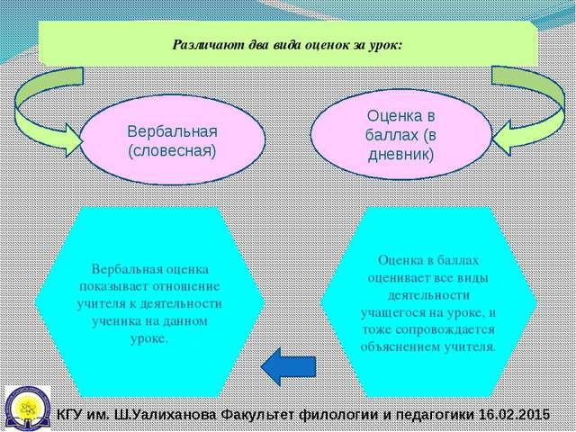 Список литературы: 1) Г.В.Рогова, И.Н.Верещагина «Методика обучения английско...