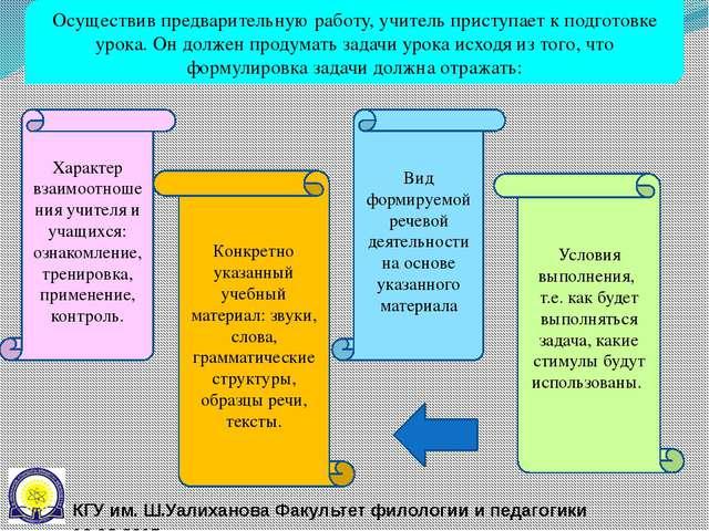 Учитель должен формулировать воспитательные, образовательные, развивающие зад...