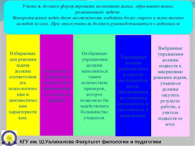 При подготовке к уроку учитель планирует не только организацию, содержание де...
