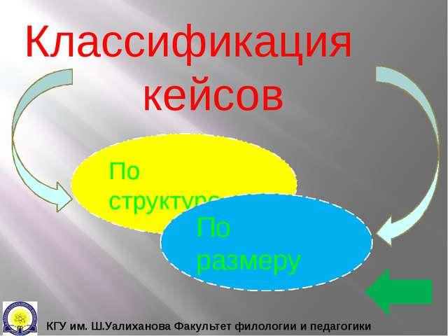 Отличительными особенностями кейс–метода являются: описание реальной проблемн...