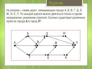 Задание На рисунке – схема дорог, связывающих города А, Б, В, Г, Д, Е, Ж, И,