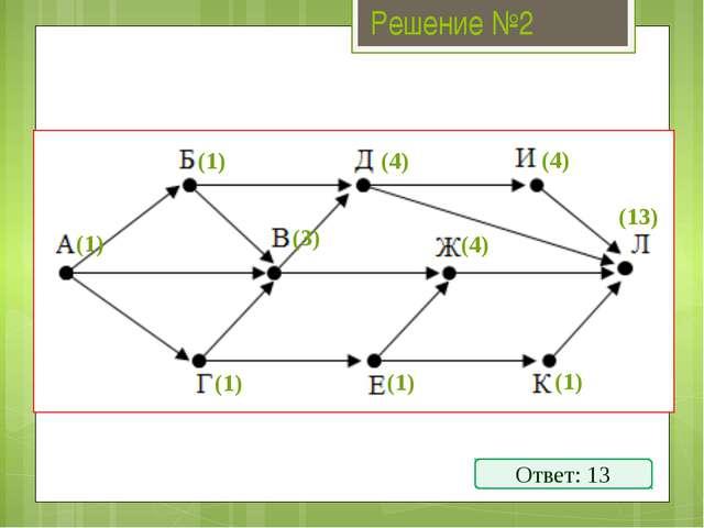 Решение №2 (1) (1) (1) (3) (4) (1) (4) (1) (4) (13) Ответ: 13